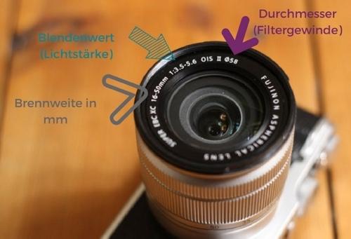 Kamera Objektive Guide Blendenwert Durchmesser