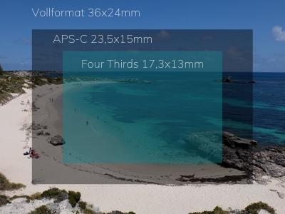 Kamera Objektive Guide Grafik Crop-Faktor Vollformat, APS-C, Four Third